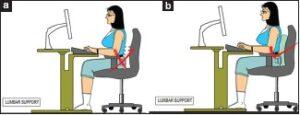 Ergonomic-advice-Chiropractic-tips