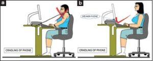 Workplace-ergonomics-chiropractic-advice